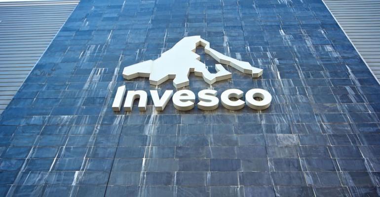 CapitalPanda   Je pre vás Invesco zaujímavou hodnotovou akciou?