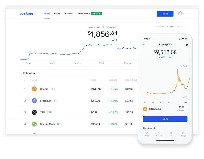 CapitalPanda   Analýza společnosti Capital Panda na téma případu Coinbase