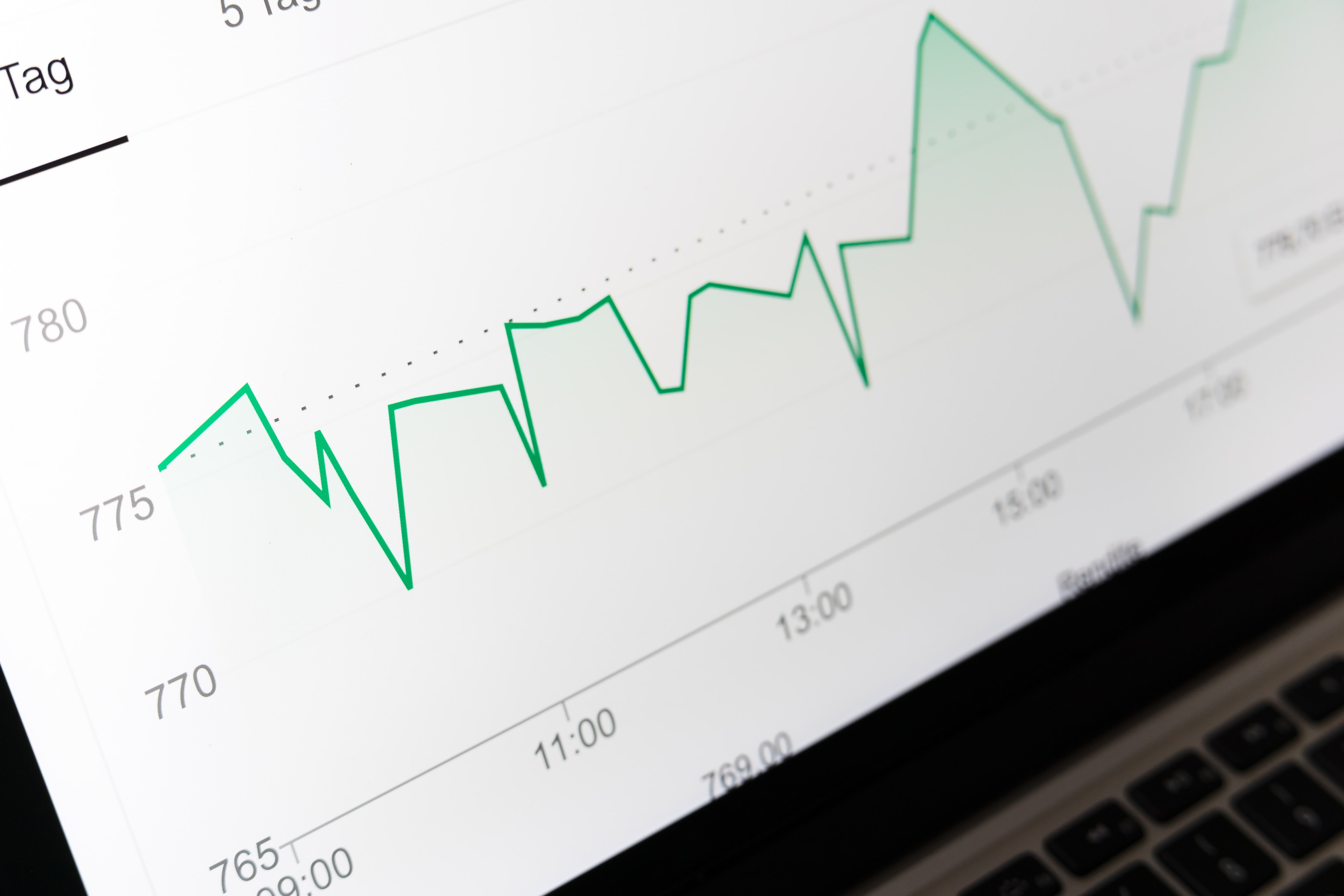 CapitalPanda   Menšie tituly, ktoré môžu vzrásť o 140 %